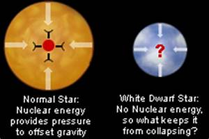Chandra :: Field Guide to X-ray Sources :: White Dwarfs ...