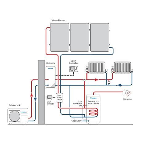 boiler 50 liter