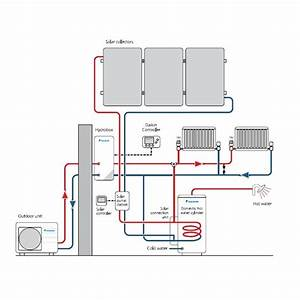 Air Source Heat Pump Wiring Diagram