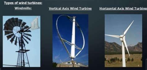 Что такое ветрогенератор принцип работы где купить и цена . Электромобиль для Элона Маска