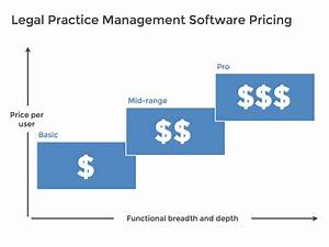 best legal software 2017 reviews pricing demos With legal document management software comparison