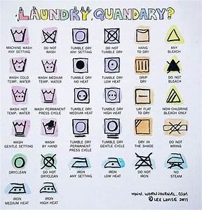 1000 ideas about laundry care symbols on pinterest With care label symbols