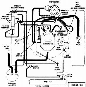 Dodge 318 Fuel System Diagram