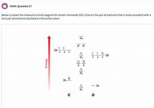 Solved  Below Is Shown The Molecular Orbital Diagram For C