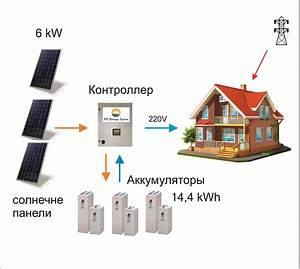 Солнечные батареи подключение в сеть