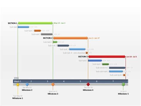 gantt chart template editable  powerpoint