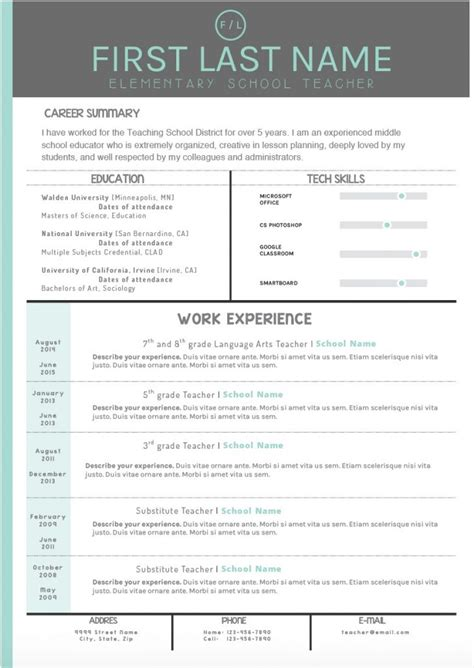 templates forms faqs recruitment agency