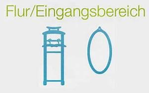 Erste Wohnung Checkliste : stunning erstausstattung wohnung liste pictures ~ Orissabook.com Haus und Dekorationen
