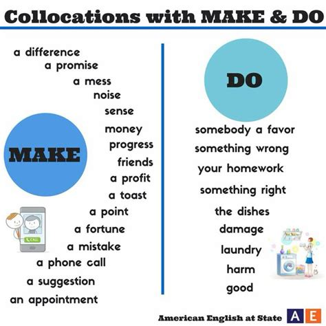 63 Best Make & Do Images On Pinterest  English Grammar, English Class And English Classroom