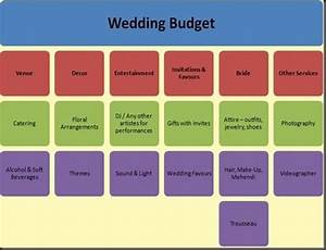 how much does a typical indian wedding cost quora With whats a good budget for a wedding