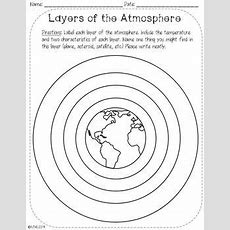 Layers Of The Atmosphere Booklet And Activities By The Teachers Fairy