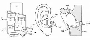 Future Airpods Could Use More Secure Ear