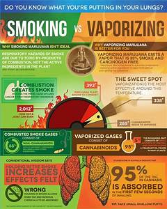 smoking cannabis negative effects