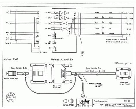 sc09 diagram plc programming plc programming system diagram