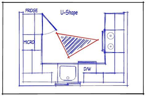 kitchen triangle design with island kitchen remodeling understanding the kitchen work triangle
