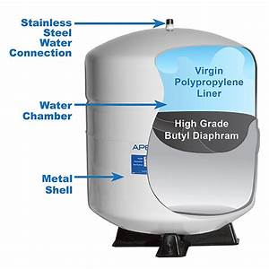 Commercial Reverse Osmosis 34 Gallon Water Storage Tank