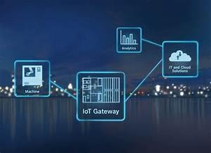 Gateway Berechnen : industrie 4 0 f r neu und bestandsmaschinen ~ Themetempest.com Abrechnung