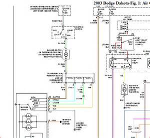 dodge dakota trailer wiring diagram wiring diagrams