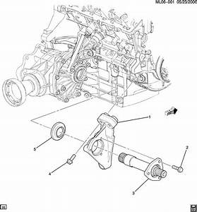 On A 2006 Equinox  Front Wheel Drive  It Develops A
