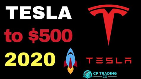Tesla Stock Rallies 5% – Market Update & Analysis $TSLA ...