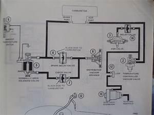 Transmission Double Vacuum Lines