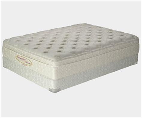 king koil mattress review king koil mattress reviews and rating king mattress