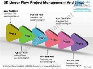 6 Stages 3d Linear Flow Project Management And Steps