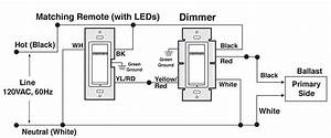 Find Out Here Lutron 3 Way Dimmer Wiring Diagram Download