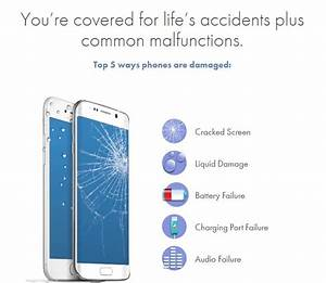 Cell Phone Insurance Plans And Mobile Insurance Guide 2017
