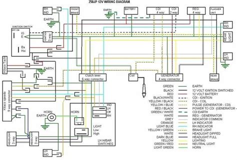 Honda Zjp Motorcycle Wiring Diagram All About