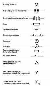 52 Awesome Circuit Breaker Symbol Single Line Diagram