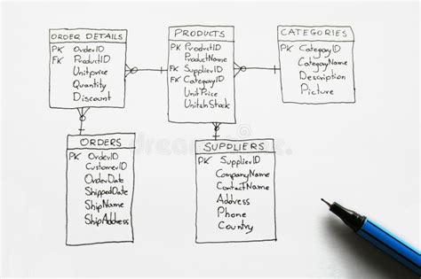 Image Schema Database Schema Stock Photo Image Of Company Print
