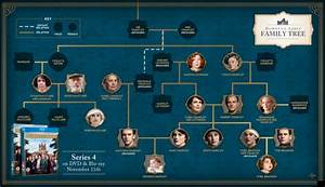 U0026 39 Downton Abbey U0026 39  Family Tree  The Definitive Guide To The