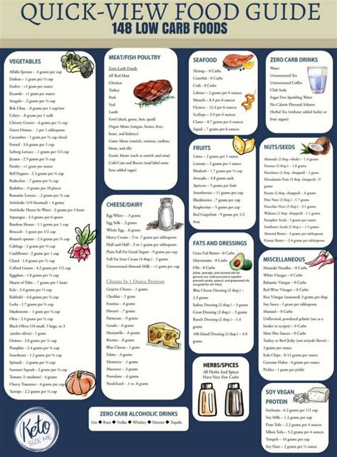 cuisine high 17 best ideas about low carb food on carb free