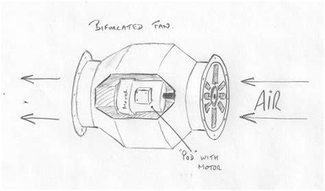 beatson fans motors  bifurcated fan