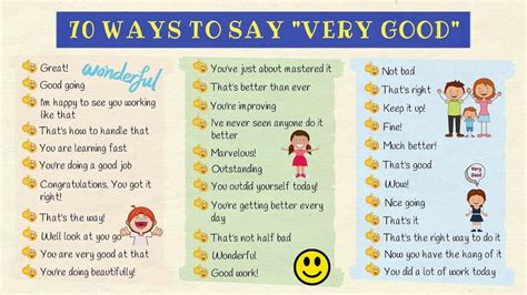 """70 Different Ways To Say """"very Good""""  Phrases To Use Instead Of """"very Good"""" Youtube"""