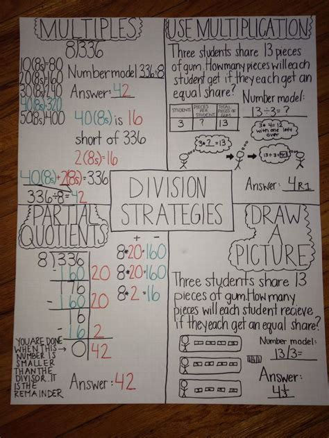 grade everyday math division strategy anchor chart