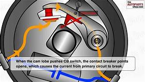 How Ignition System Works S      Youtube Com  Watch V