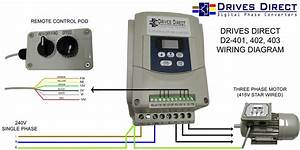Drives Direct - Digital Phase Converters