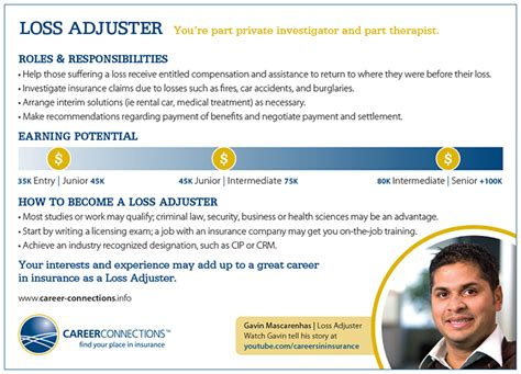 How can i apply for my la driver's license? Loss Adjuster