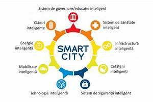 Romania Publishes Smart City U2026