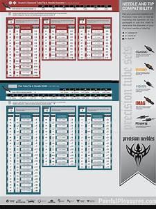 Needles Codes Painfulpleasures Inc