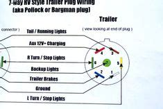 Pin Trailer Plug Light Wiring Diagram Color Code