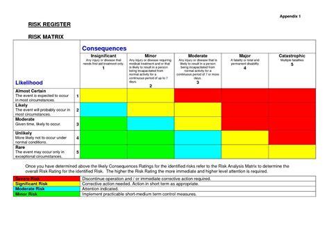skills matrix spreadsheet spreadsheet downloa skills