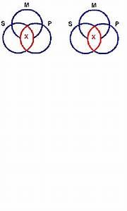 Venn Diagram Of Categorical Syllogisms