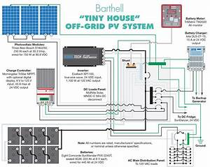 Taking A Tiny House Off Grid Home Power Magazine And Solar