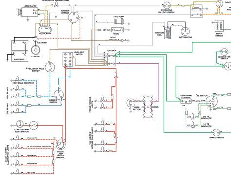 1980 Mgb Wiring Diagram by Mgb Wiring Diagram Webtor Me