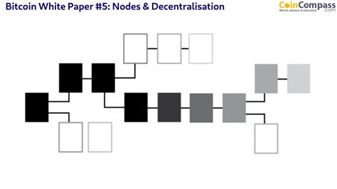 Nakamoto introduced bitcoin on 31 october 2008 to a cryptography mailing list by publishing the technically, bitcoin consists of: Bitcoin Basics Podcast - Nodes & Decentralisation: Bitcoin White Paper (008) - YouTube