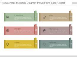compliance powerpoint templates   images