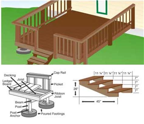 free outdoor deck plans woodguides